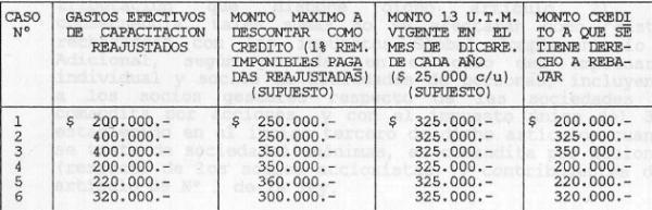 tabla1.jpg (32300 bytes)