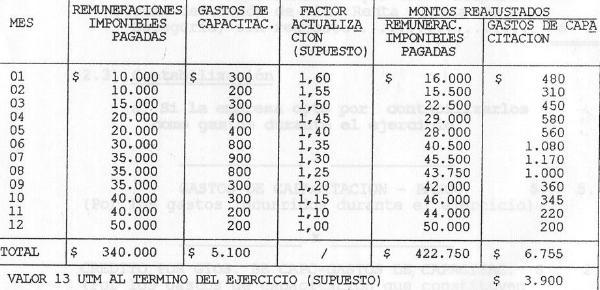 tabla3.jpg (44513 bytes)